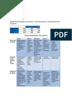 Dieta Hiperproteica (1)