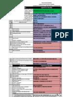 Tira Ee-requisitos Li (Modificada Ene 2014)