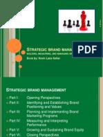 7.Brand Identity