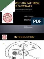 2 Phase Flow Regimes