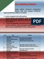 polimer industr