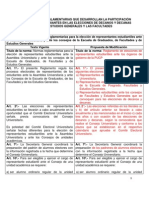 Propuesta de modificaciones al TercioEstudiantil en Elecciones de Decanos