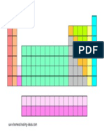 Blank Color Periodic Table