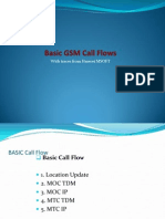 Basic GSM Call Flow
