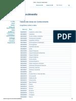 CNPq - Áreas do Conhecimento 08