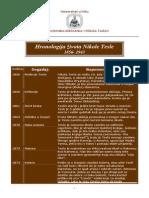 Hronologija Zivota Nikole Tesle