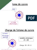 Atome Et Ion Cours