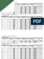 CCGC 1/25/2014 Guard Recap