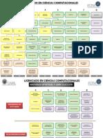 Seriacion Mapa Curricular LCC 2009_A.pdf