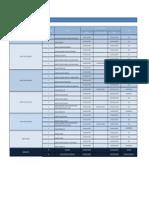 Calendario 1erSemestre DS FPR