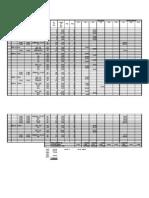 Measurement - Grd & Roof Beam - Rebar