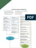 Kelas Xi__diagram Pencapaian Kompetensi