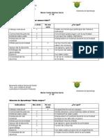 tabla planeaciones