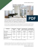 Prozori, staklene površine i vanjska vrata