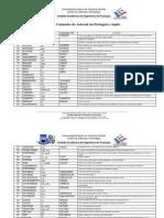 _Lista de Comandos Do AutoCad Em Portugues e Ingles