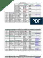 CAR PESO Directory