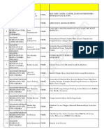 Daftar Pemenang PKM 2012-Copy Recovered