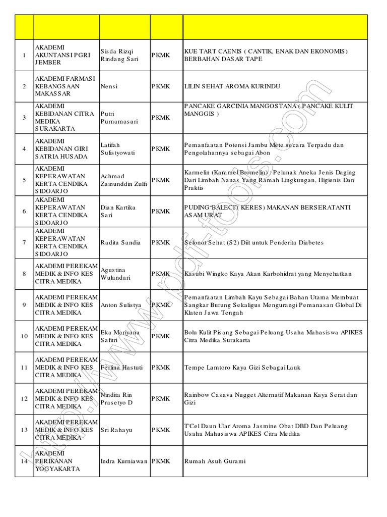 Daftar Pemenang PKM 2012 Copy Recovered