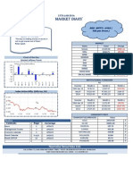 Get daily information about nifty, sensex, DOW, NASDAQ, CAC, DAX, FTSE, NIKKIE, HANG SENG, and EW ALL SHARE. Narnolia Securities Limited Market Diary 27.01.2014