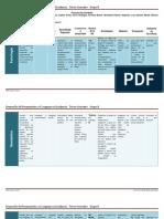 4 tabla final de situaciones didacticas
