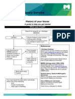 History of Your House