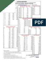 price list - 1.1.2013