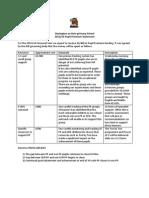 PP Statement 2013-14