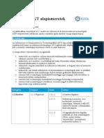 ECDL_IKT alapism