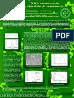 Optical Nanosensors for Intracellular pH Measurements