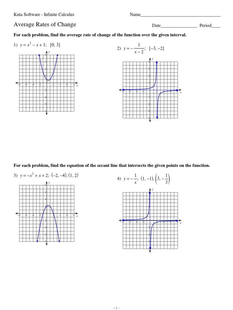 03 Average Rates Of Change Derivative Quantity
