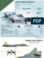 New Russian 5th Generation Sukhoi T-50 PAK-FA