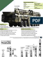 Russian Mobile Intercontinental Ballistic Missile Topol M