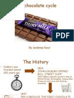 Chocolate Presentation Jasdeep Kaur