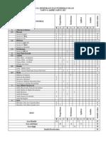 Jadual Spesifikasi Ujian Pendidikan Islam 2013 Tahun 4