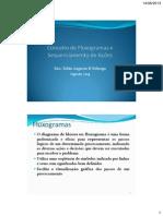 Aula03 - Conceito de fluxogramas e seqenciamento de açoes