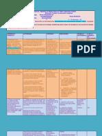 plan de evaluación total
