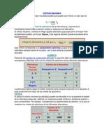teoria de deciciones CRITERIO MAXI MAX.docx