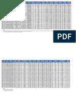 Estado y Condicion - Cabezales de PCP