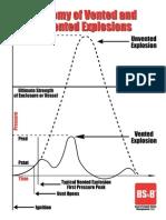 BS&B IPD ExplosionAnatomy