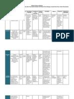 desarrollobrendacompetenciascomunicativas 1