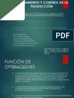 Pcp Diapositivas
