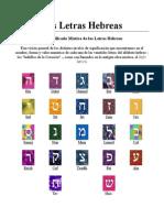 Las Letras Hebreas