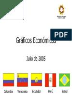 Colombia Vene Peru Ecua Bras Ind Economicos Julio2005