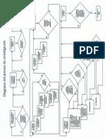 Diagrama_Proceso_investigacion.pdf