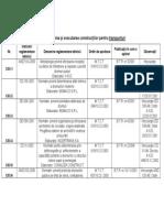 Reglementari Tehnice Privind Proiectarea Si Executarea Constrauctiilor Pentru Transporturi.pdf