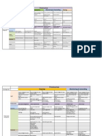 Process Chart for PMP from PMbok 5 edition - 47 processes