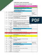 Rancangan Tahunan Sc f4
