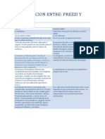 Comparacion entre Prezzi y PPT.docx