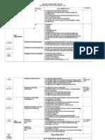 -RPT-Fizik-Tingkatan-4-2014