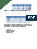 BPS Analysis
